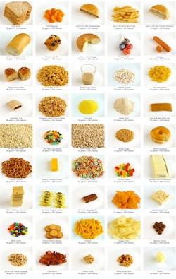Maigrir: les connaissances sur les calories peu utilisées