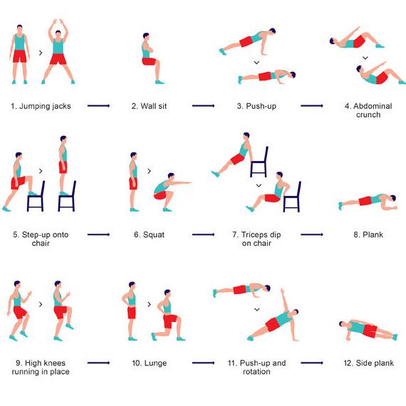 Un entraînement physique en 7 minutes : application mobile ...