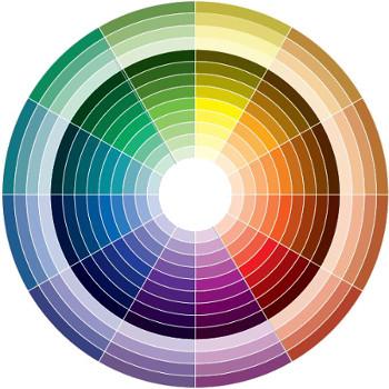 Tout ce que ma maison dit de moi - Roue chromatique des couleurs ...